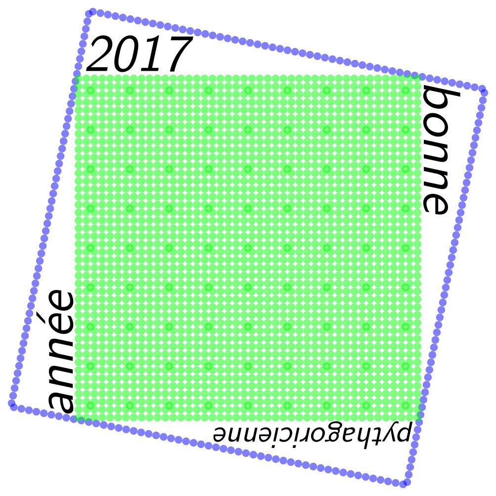 2017_annee_pythagoricienne